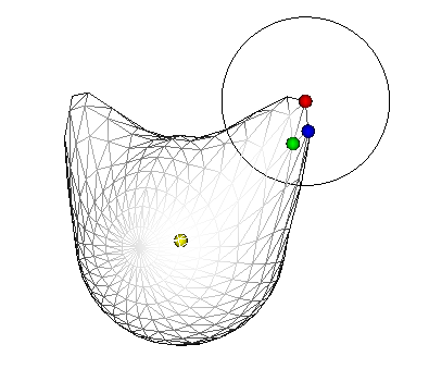 Radius Of Circle. The circle in the 3d window is