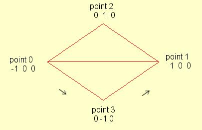 Thyme's VRML Tutorial